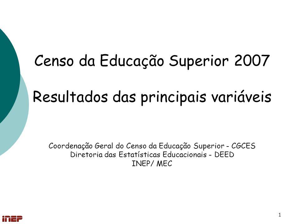 1 Censo da Educação Superior 2007 Resultados das principais variáveis Coordenação Geral do Censo da Educação Superior - CGCES Diretoria das Estatístic