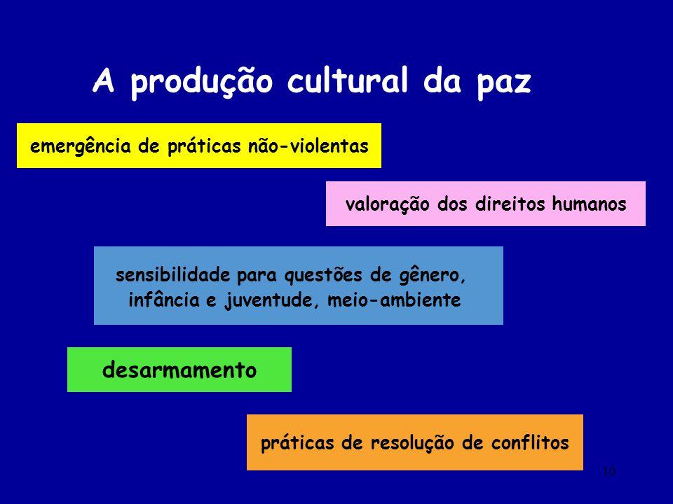 10 A produção cultural da paz sensibilidade para questões de gênero, infância e juventude, meio-ambiente práticas de resolução de conflitos desarmamen