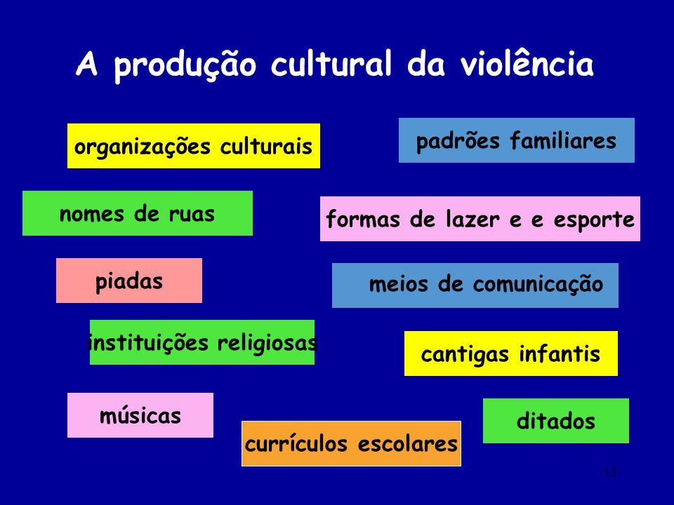 13 A produção cultural da violência meios de comunicação currículos escolares nomes de ruas instituições religiosas padrões familiares organizações cu