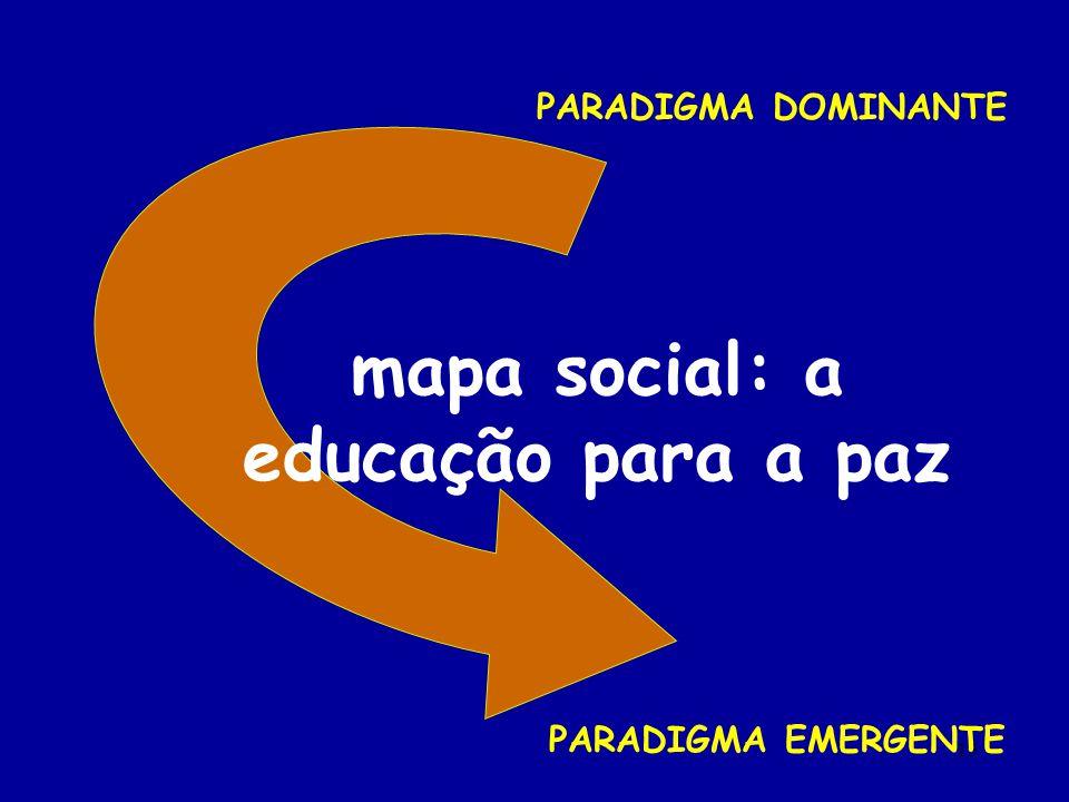 15 mapa social: a educação para a paz PARADIGMA DOMINANTE PARADIGMA EMERGENTE