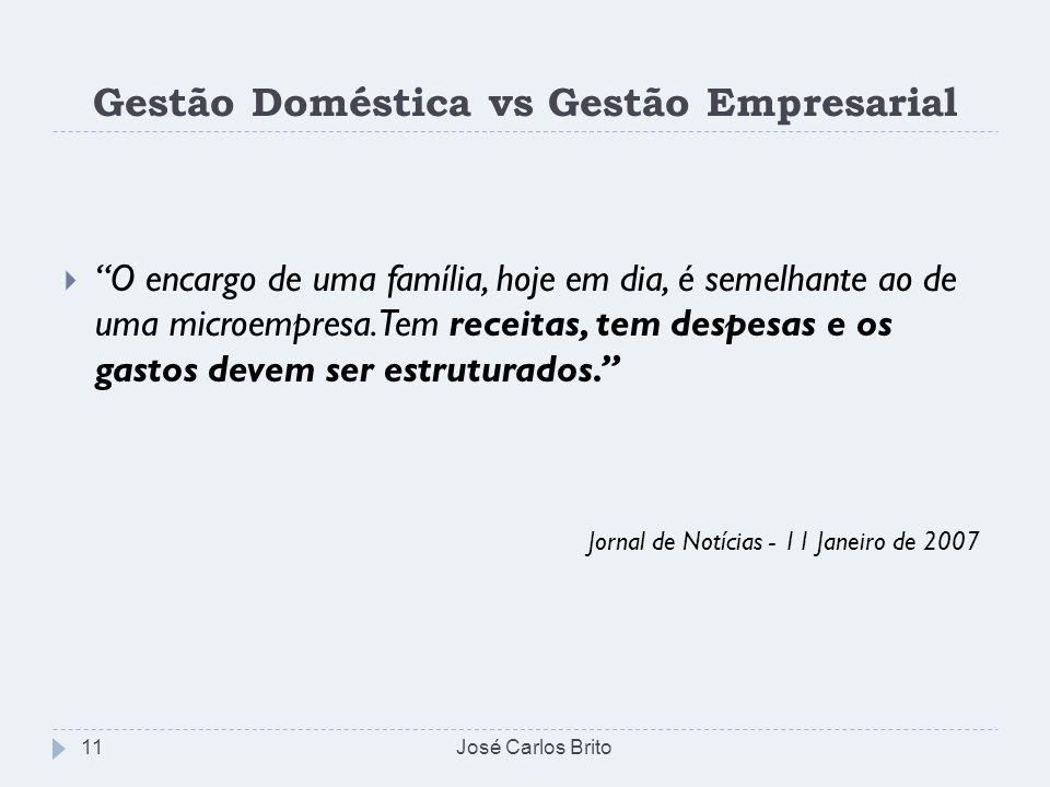 Gestão Doméstica vs Gestão Empresarial O encargo de uma família, hoje em dia, é semelhante ao de uma microempresa. Tem receitas, tem despesas e os gas