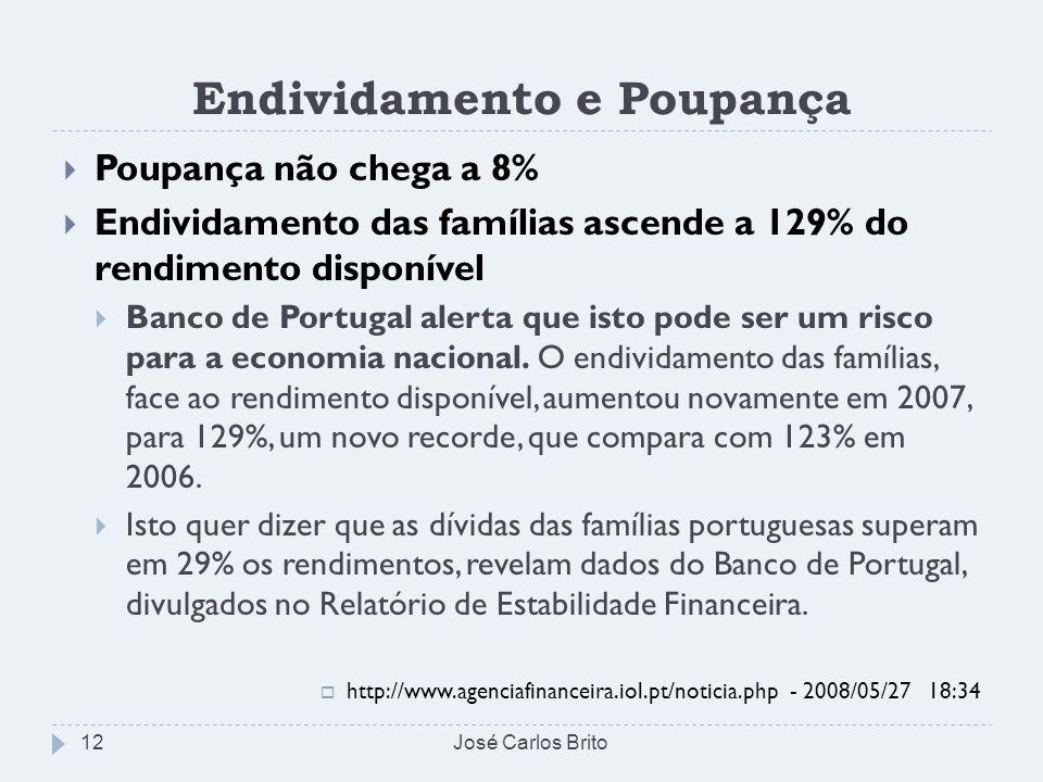 Endividamento e Poupança Poupança não chega a 8% Endividamento das famílias ascende a 129% do rendimento disponível Banco de Portugal alerta que isto