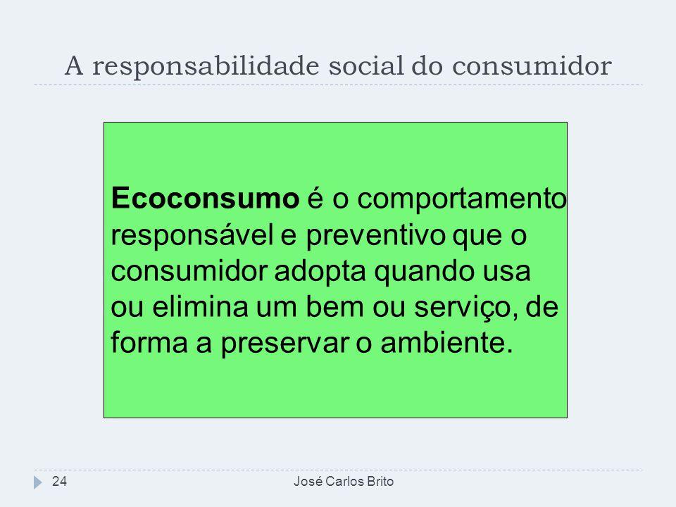 A responsabilidade social do consumidor José Carlos Brito24 Ecoconsumo é o comportamento responsável e preventivo que o consumidor adopta quando usa o