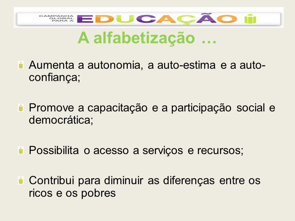 A alfabetização … Aumenta a autonomia, a auto-estima e a auto- confiança; Promove a capacitação e a participação social e democrática; Possibilita o acesso a serviços e recursos; Contribui para diminuir as diferenças entre os ricos e os pobres