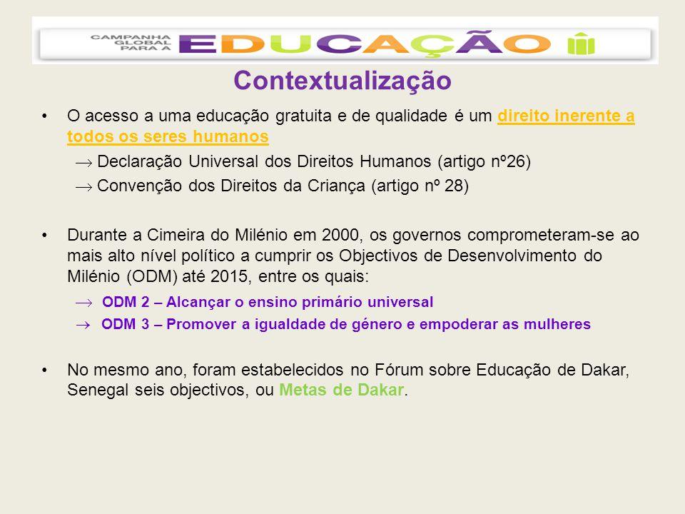 Contextualização O acesso a uma educação gratuita e de qualidade é um direito inerente a todos os seres humanos Declaração Universal dos Direitos Humanos (artigo nº26) Convenção dos Direitos da Criança (artigo nº 28) Durante a Cimeira do Milénio em 2000, os governos comprometeram-se ao mais alto nível político a cumprir os Objectivos de Desenvolvimento do Milénio (ODM) até 2015, entre os quais: ODM 2 – Alcançar o ensino primário universal ODM 3 – Promover a igualdade de género e empoderar as mulheres No mesmo ano, foram estabelecidos no Fórum sobre Educação de Dakar, Senegal seis objectivos, ou Metas de Dakar.