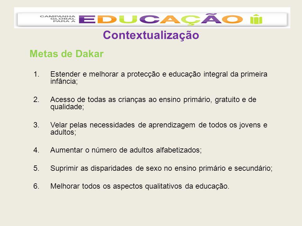 Semana de Acção Global pela Educação (SAGE) Portugal, 2008 SAGE 2008 – EB 1 JI – Tapada das Mercês