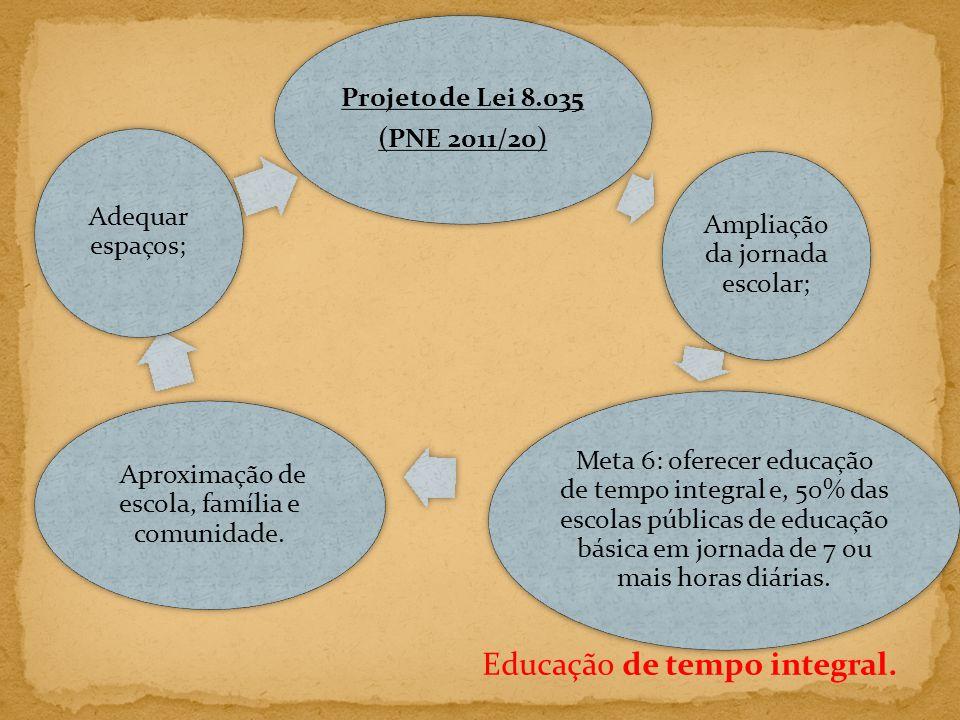 - Assistência financeira complementar às escolas da educação básica.