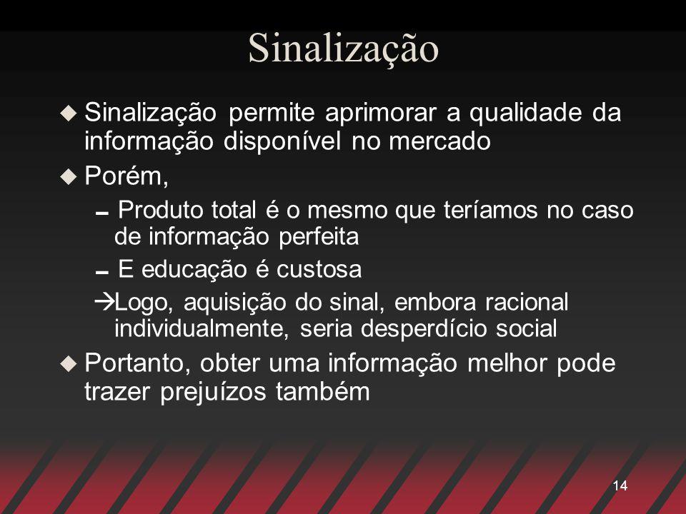 14 Sinalização u Sinalização permite aprimorar a qualidade da informação disponível no mercado u Porém, Produto total é o mesmo que teríamos no caso d