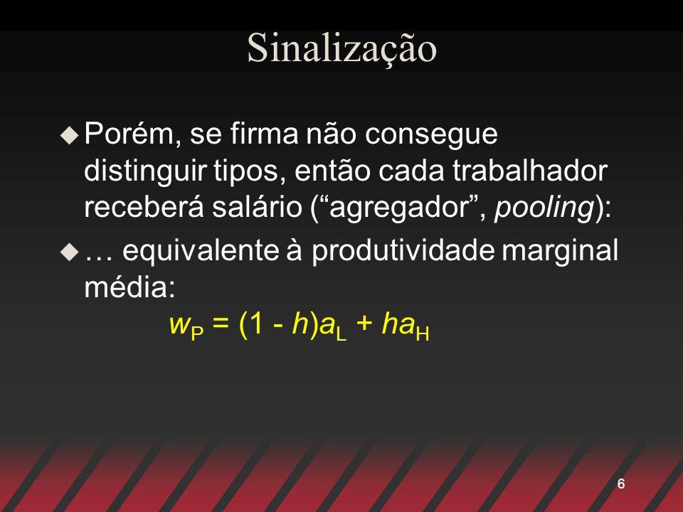 6 Sinalização u Porém, se firma não consegue distinguir tipos, então cada trabalhador receberá salário (agregador, pooling): u … equivalente à produtividade marginal média: w P = (1 - h)a L + ha H
