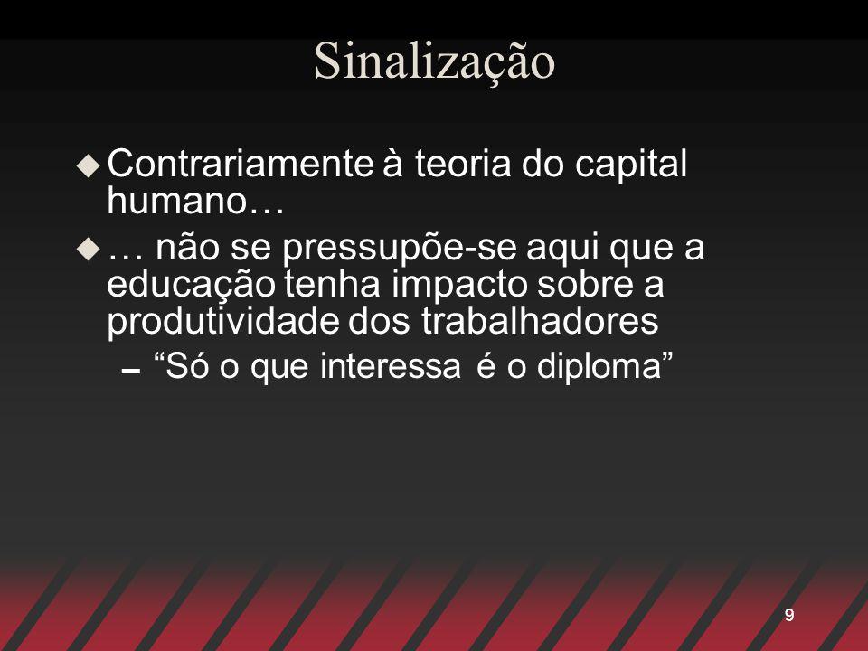 9 Sinalização u Contrariamente à teoria do capital humano… u … não se pressupõe-se aqui que a educação tenha impacto sobre a produtividade dos trabalh