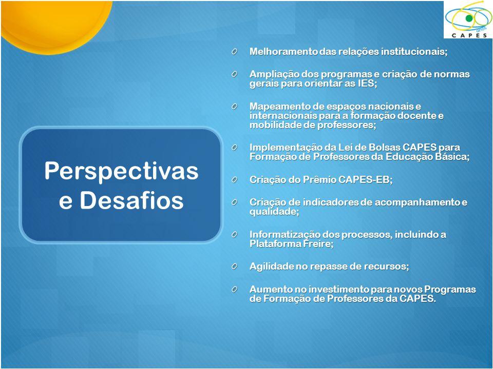 Perspectivas e Desafios Melhoramento das relações institucionais; Ampliação dos programas e criação de normas gerais para orientar as IES; Mapeamento
