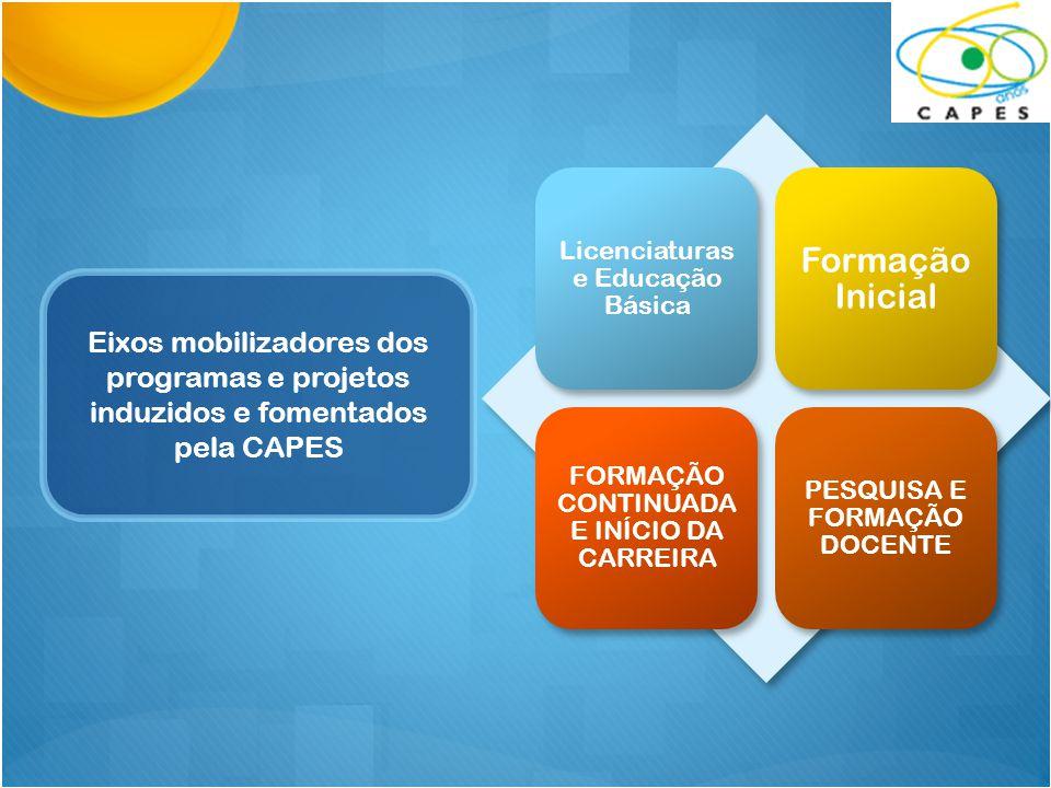 Eixos mobilizadores dos programas e projetos induzidos e fomentados pela CAPES Licenciaturas e Educação Básica Formação Inicial FORMAÇÃO CONTINUADA E