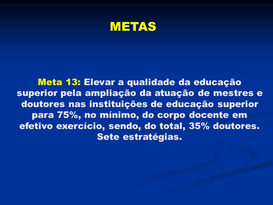 METAS Meta 13: Elevar a qualidade da educação superior pela ampliação da atuação de mestres e doutores nas instituições de educação superior para 75%,