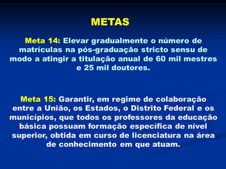 METAS Meta 14: Elevar gradualmente o número de matrículas na pós-graduação stricto sensu de modo a atingir a titulação anual de 60 mil mestres e 25 mi
