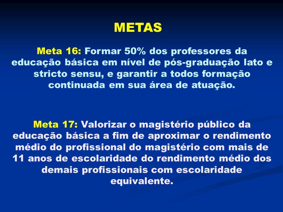 METAS Meta 16: Formar 50% dos professores da educação básica em nível de pós-graduação lato e stricto sensu, e garantir a todos formação continuada em
