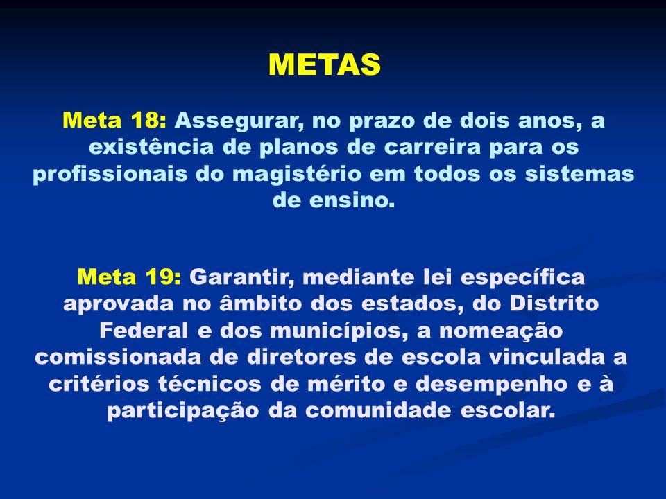 METAS Meta 18: Assegurar, no prazo de dois anos, a existência de planos de carreira para os profissionais do magistério em todos os sistemas de ensino