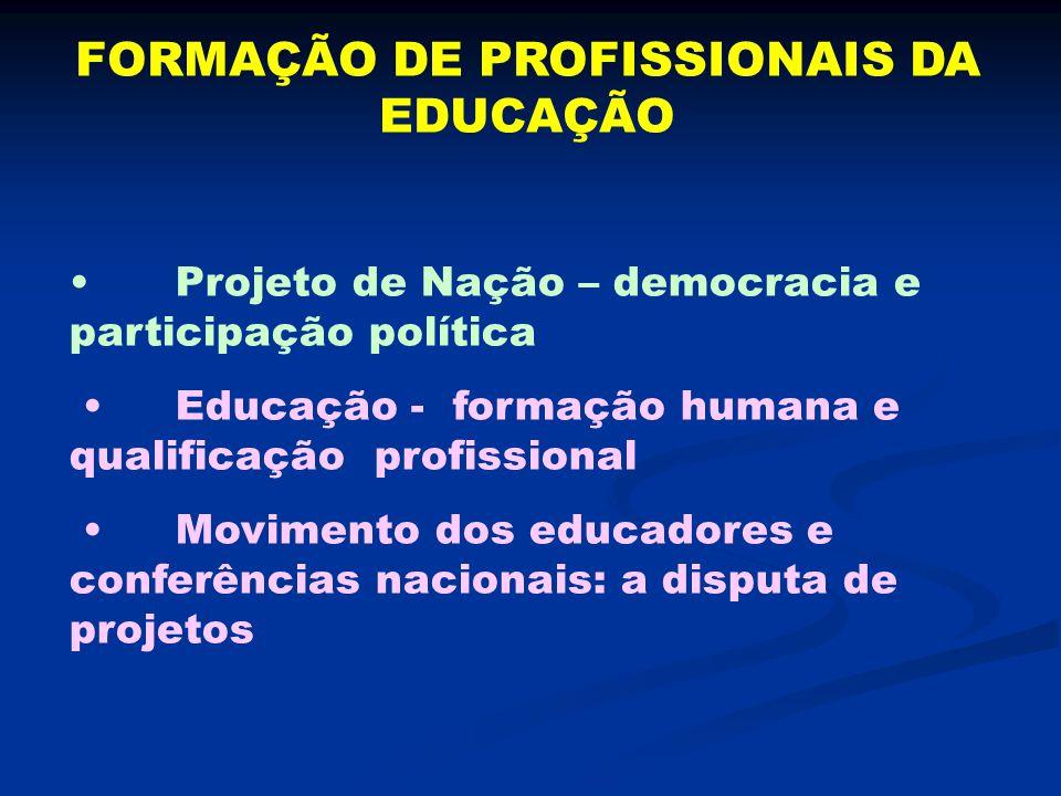 FORMAÇÃO DE PROFISSIONAIS DA EDUCAÇÃO Projeto de Nação – democracia e participação política Educação - formação humana e qualificação profissional Mov