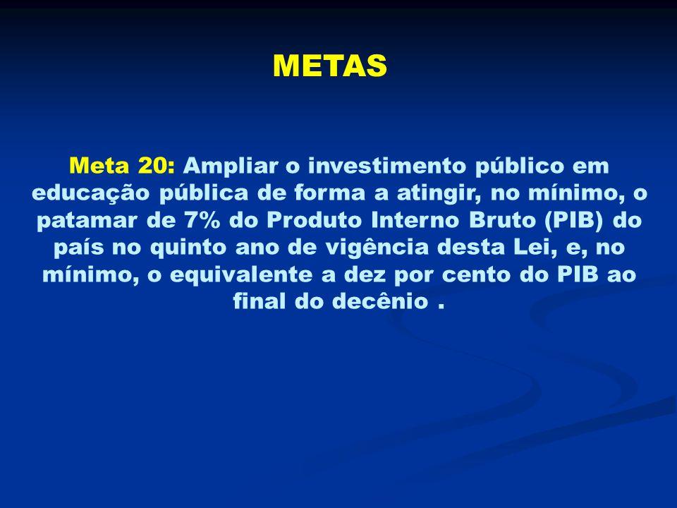 METAS Meta 20: Ampliar o investimento público em educação pública de forma a atingir, no mínimo, o patamar de 7% do Produto Interno Bruto (PIB) do paí