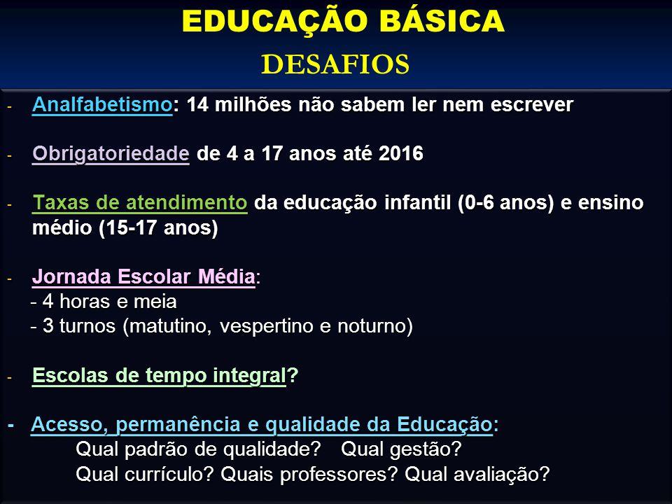 - Analfabetismo: 14 milhões não sabem ler nem escrever - Obrigatoriedade de 4 a 17 anos até 2016 - Taxas de atendimento da educação infantil (0-6 anos