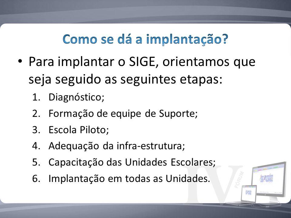 Para implantar o SIGE, orientamos que seja seguido as seguintes etapas: 1.Diagnóstico; 2.Formação de equipe de Suporte; 3.Escola Piloto; 4.Adequação da infra-estrutura; 5.Capacitação das Unidades Escolares; 6.Implantação em todas as Unidades.