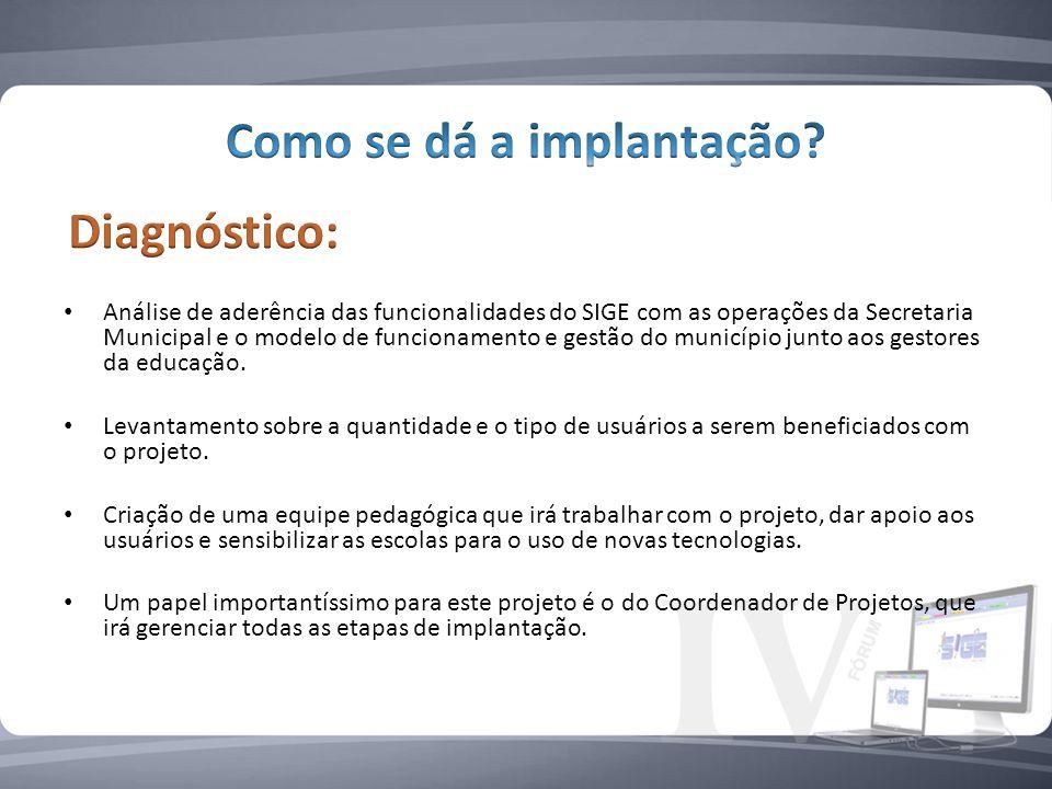 Análise de aderência das funcionalidades do SIGE com as operações da Secretaria Municipal e o modelo de funcionamento e gestão do município junto aos gestores da educação.