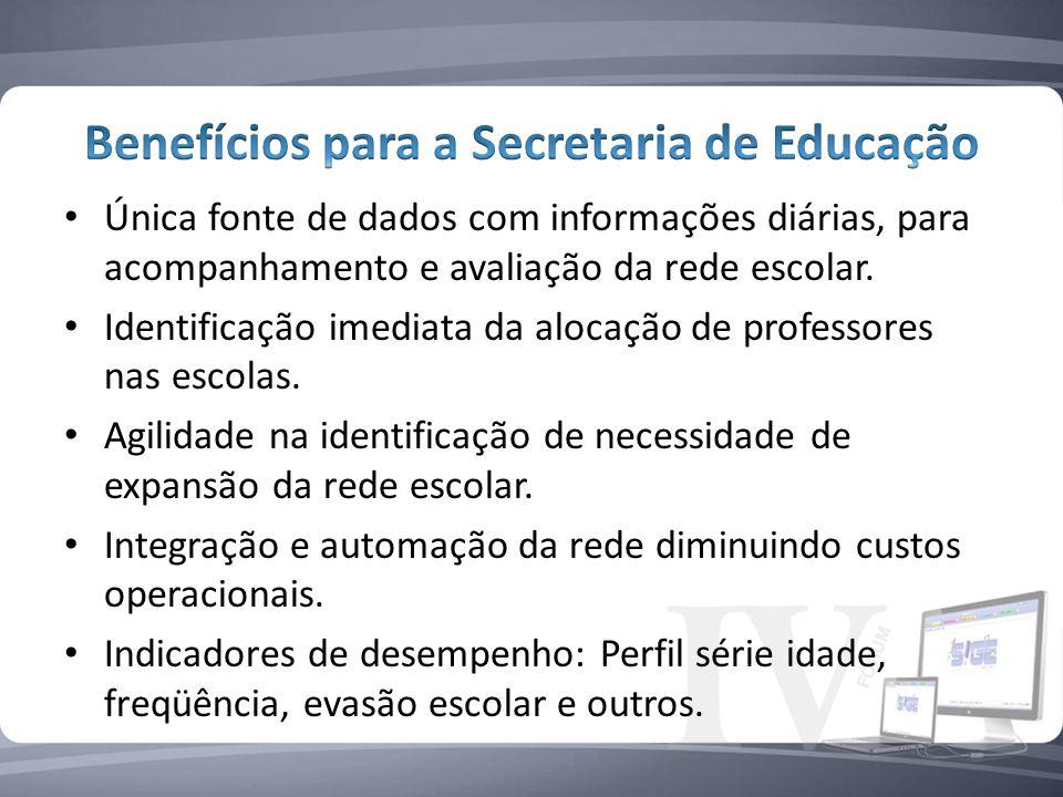 Única fonte de dados com informações diárias, para acompanhamento e avaliação da rede escolar.