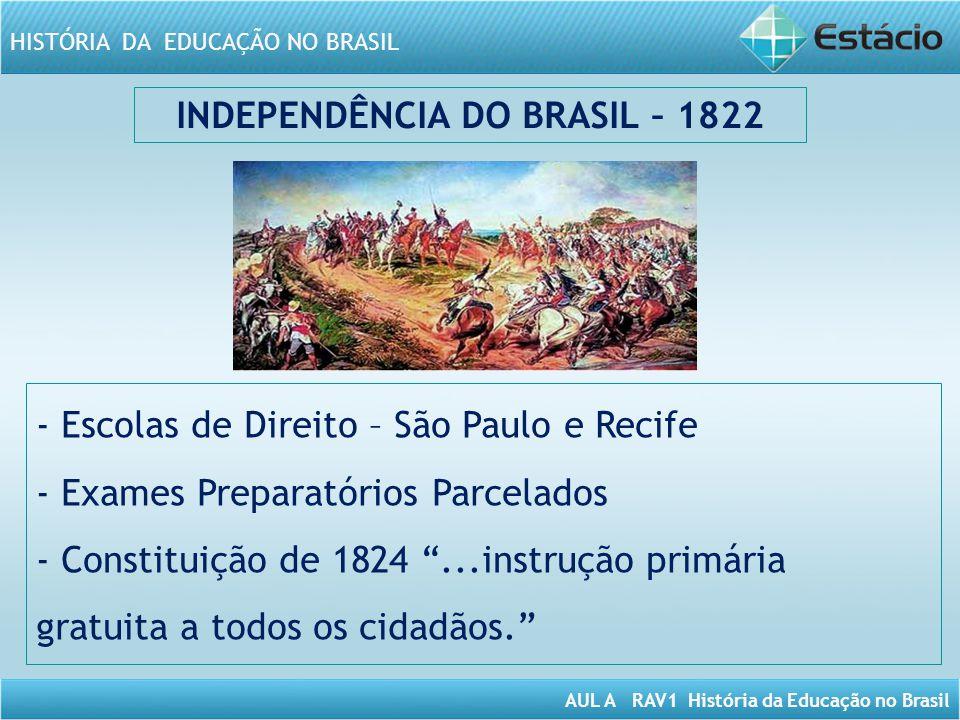 AUL A RAV1 História da Educação no Brasil HISTÓRIA DA EDUCAÇÃO NO BRASIL LEI GERAL DO ENSINO – 1827 - Criação de escolas primárias, - Adoção do método lancasteriano, - Escolas públicas de meninas.