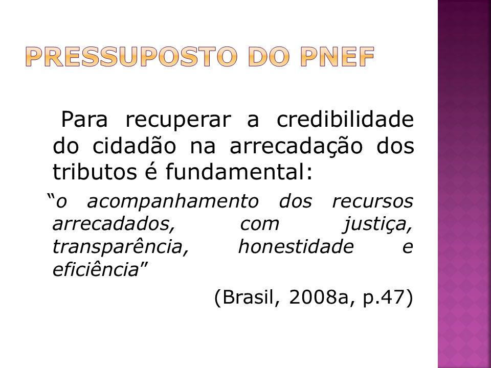 Para recuperar a credibilidade do cidadão na arrecadação dos tributos é fundamental: o acompanhamento dos recursos arrecadados, com justiça, transparência, honestidade e eficiência (Brasil, 2008a, p.47)