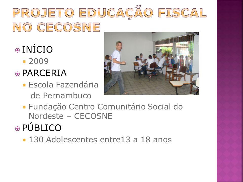 INÍCIO 2009 PARCERIA Escola Fazendária de Pernambuco Fundação Centro Comunitário Social do Nordeste – CECOSNE PÚBLICO 130 Adolescentes entre13 a 18 anos