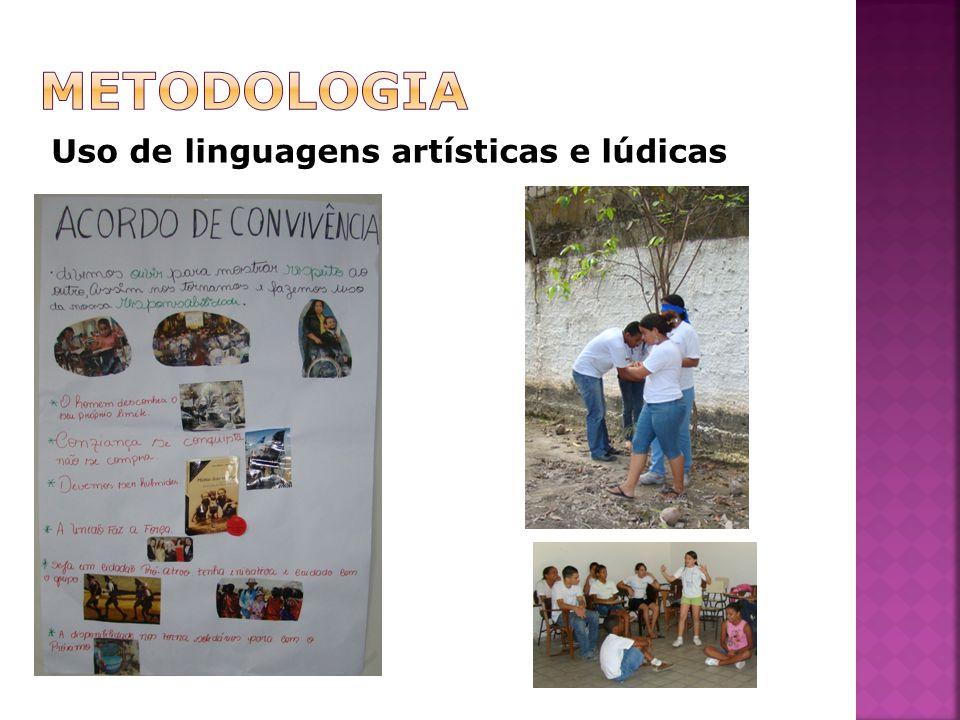 Uso de linguagens artísticas e lúdicas