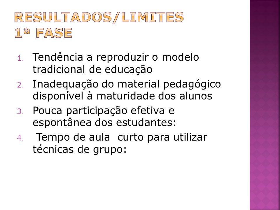 1.Tendência a reproduzir o modelo tradicional de educação 2.