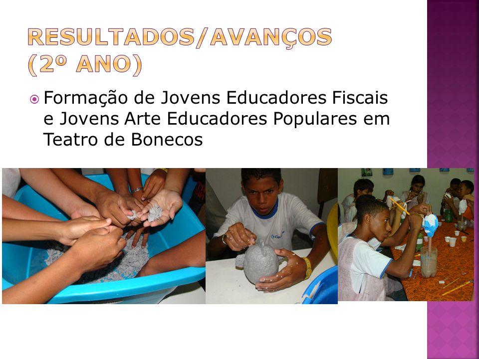 Formação de Jovens Educadores Fiscais e Jovens Arte Educadores Populares em Teatro de Bonecos