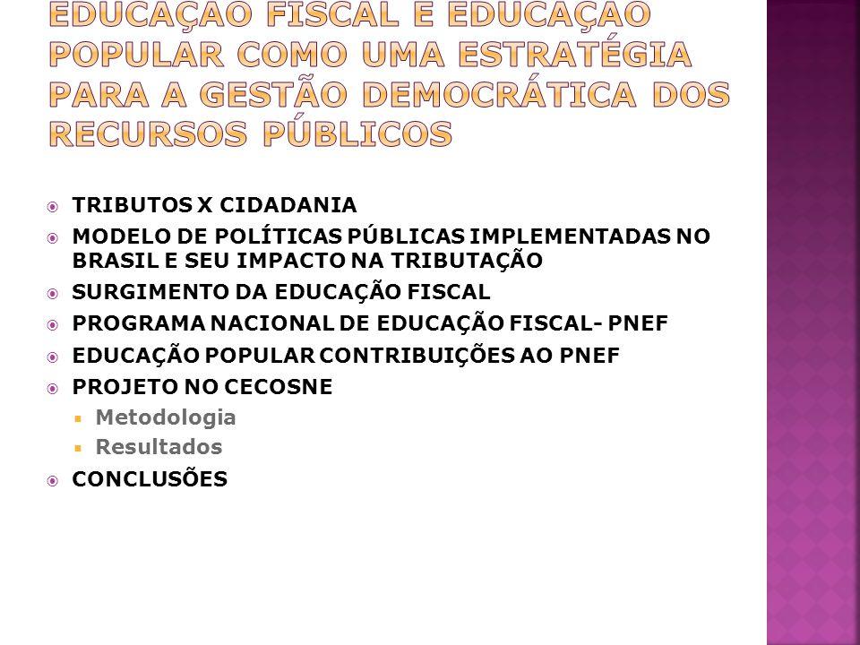 TRIBUTOS X CIDADANIA MODELO DE POLÍTICAS PÚBLICAS IMPLEMENTADAS NO BRASIL E SEU IMPACTO NA TRIBUTAÇÃO SURGIMENTO DA EDUCAÇÃO FISCAL PROGRAMA NACIONAL DE EDUCAÇÃO FISCAL- PNEF EDUCAÇÃO POPULAR CONTRIBUIÇÕES AO PNEF PROJETO NO CECOSNE Metodologia Resultados CONCLUSÕES