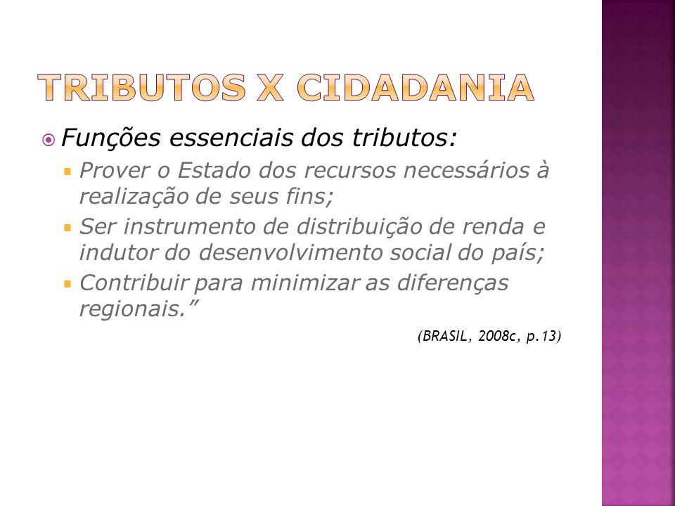 Funções essenciais dos tributos: Prover o Estado dos recursos necessários à realização de seus fins; Ser instrumento de distribuição de renda e indutor do desenvolvimento social do país; Contribuir para minimizar as diferenças regionais.
