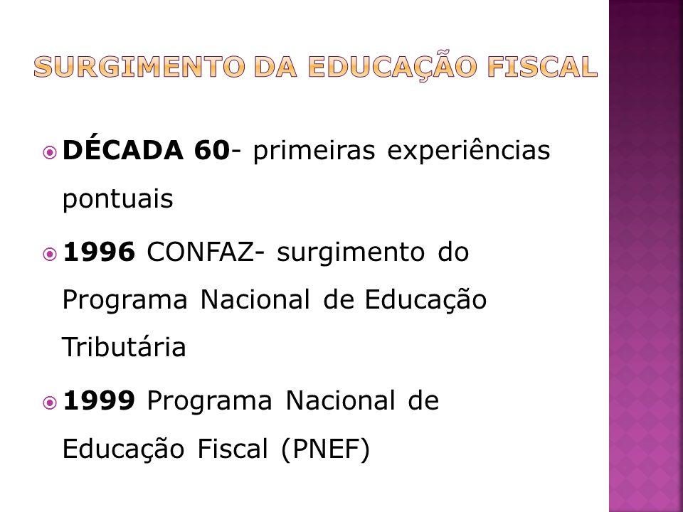 DÉCADA 60- primeiras experiências pontuais 1996 CONFAZ- surgimento do Programa Nacional de Educação Tributária 1999 Programa Nacional de Educação Fiscal (PNEF)