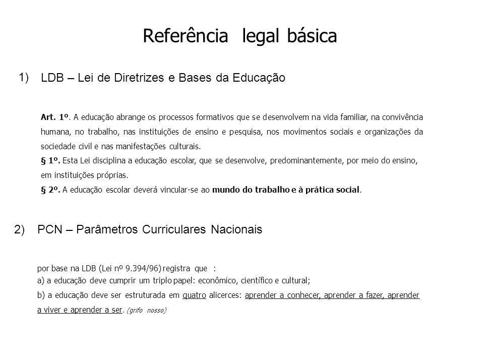 Referência legal básica LDB – Lei de Diretrizes e Bases da Educação Art. 1º. A educação abrange os processos formativos que se desenvolvem na vida fam