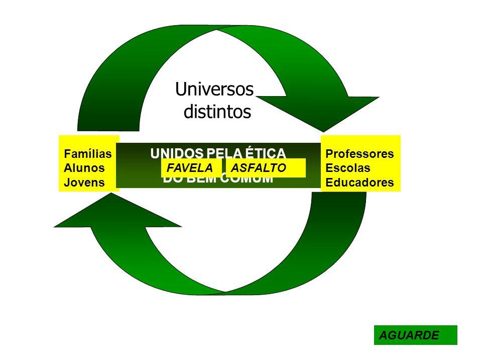 Universos distintos Famílias Alunos Jovens Professores Escolas Educadores UNIDOS PELA ÉTICA DO BEM COMUM AGUARDE FAVELAASFALTO