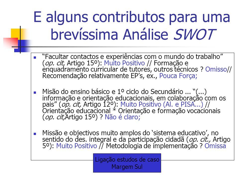 E alguns contributos para uma brevíssima Análise SWOT Facultar contactos e experiências com o mundo do trabalho (op. cit, Artigo 15º): Muito Positivo