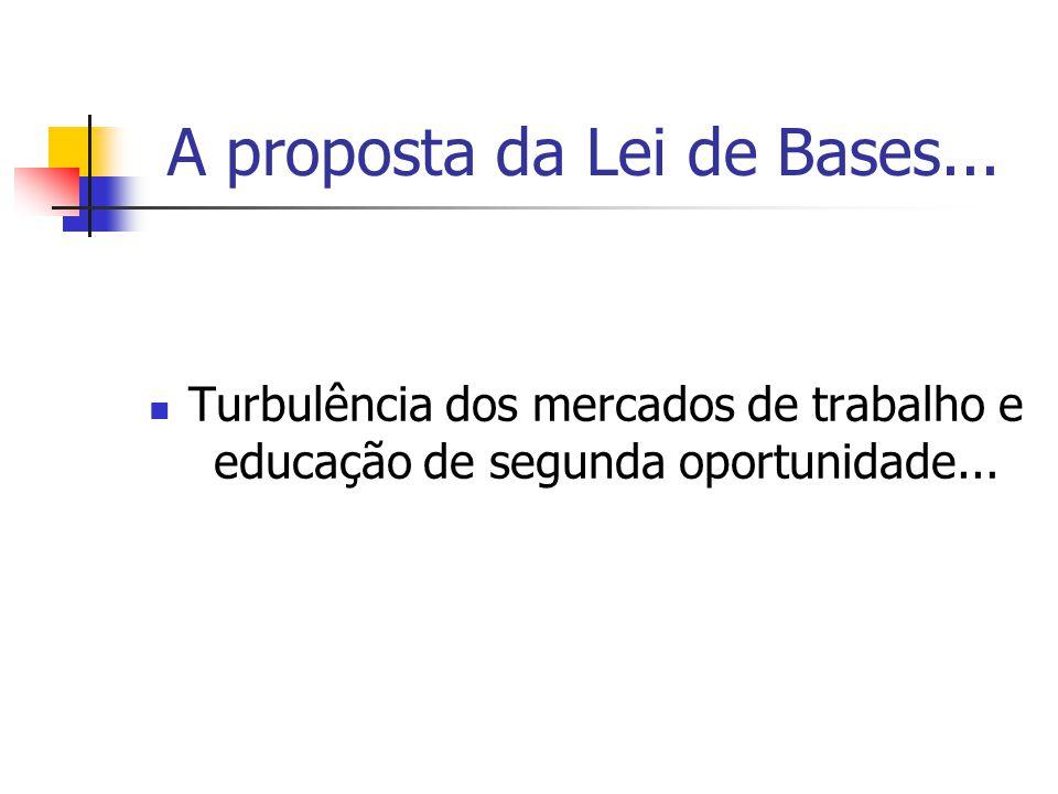 A proposta da Lei de Bases... Turbulência dos mercados de trabalho e educação de segunda oportunidade...