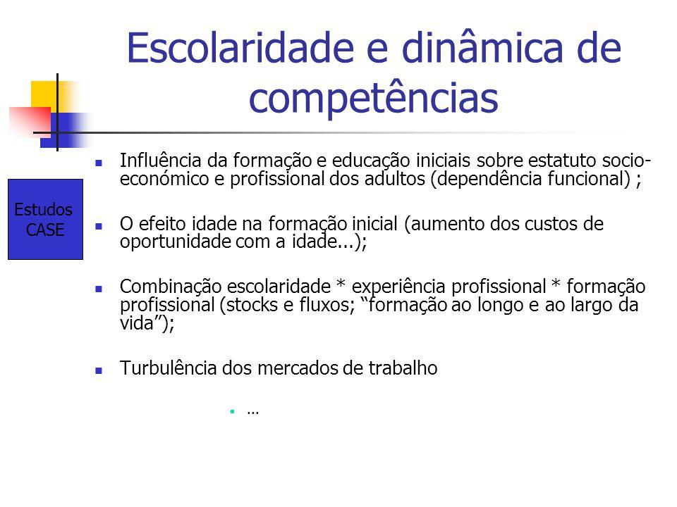 Escolaridade e dinâmica de competências Influência da formação e educação iniciais sobre estatuto socio- económico e profissional dos adultos (dependê