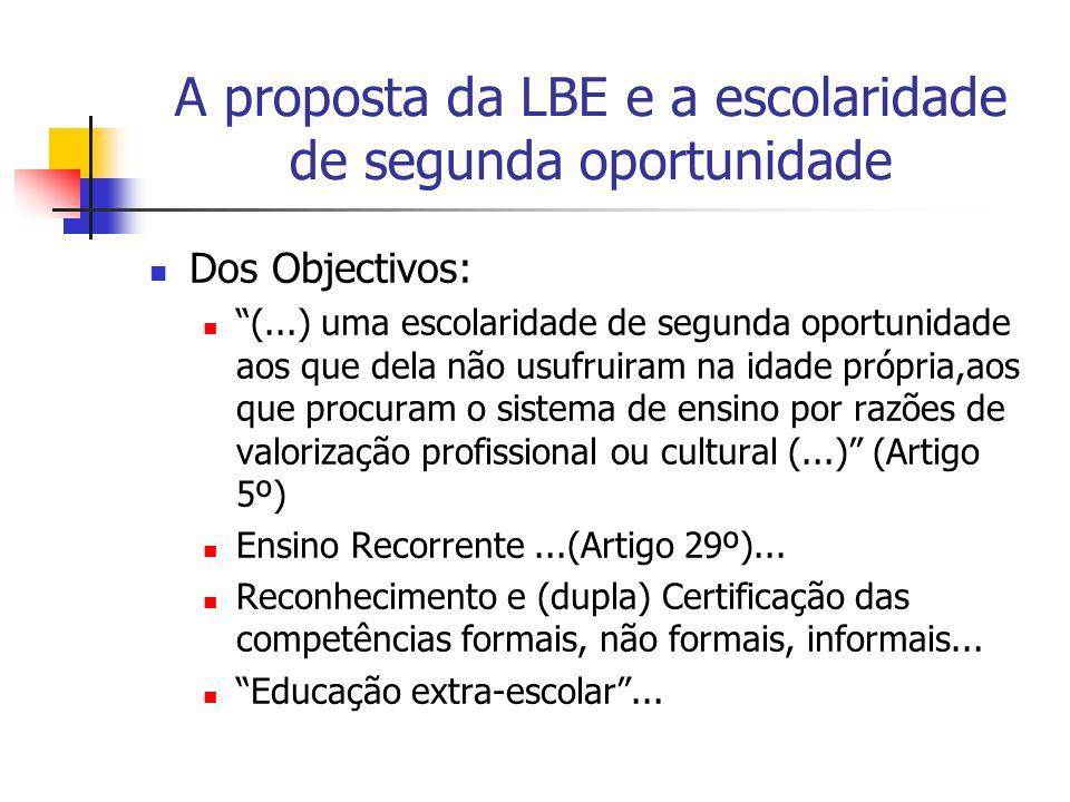 A proposta da LBE e a escolaridade de segunda oportunidade Dos Objectivos: (...) uma escolaridade de segunda oportunidade aos que dela não usufruiram