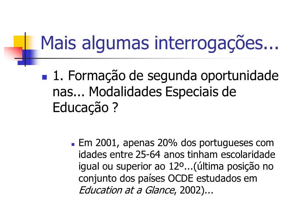 Mais algumas interrogações... 1. Formação de segunda oportunidade nas... Modalidades Especiais de Educação ? Em 2001, apenas 20% dos portugueses com i