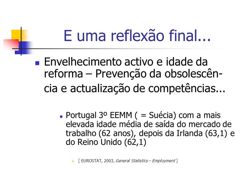 E uma reflexão final... Envelhecimento activo e idade da reforma – Prevenção da obsolescên- cia e actualização de competências... Portugal 3º EEMM ( =