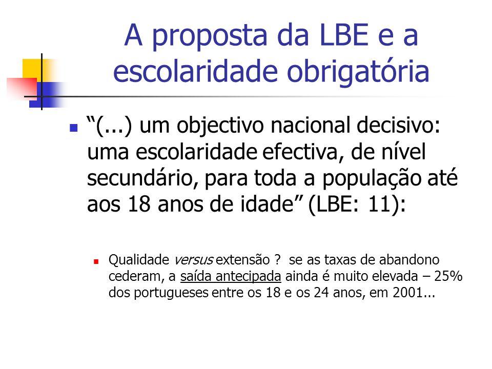 A proposta da LBE e a escolaridade obrigatória (...) um objectivo nacional decisivo: uma escolaridade efectiva, de nível secundário, para toda a população até aos 18 anos de idade (LBE: 11): Qualidade versus extensão .