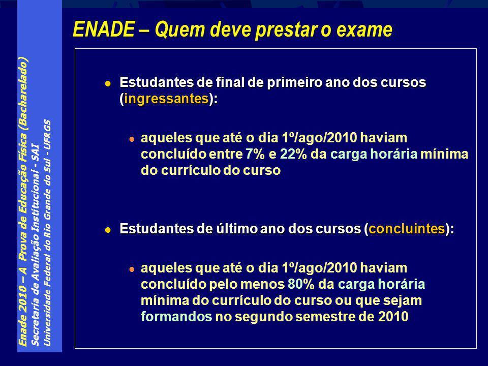 Enade 2010 – A Prova de Educação Física (Bacharelado) Secretaria de Avaliação Institucional - SAI Universidade Federal do Rio Grande do Sul - UFRGS Es