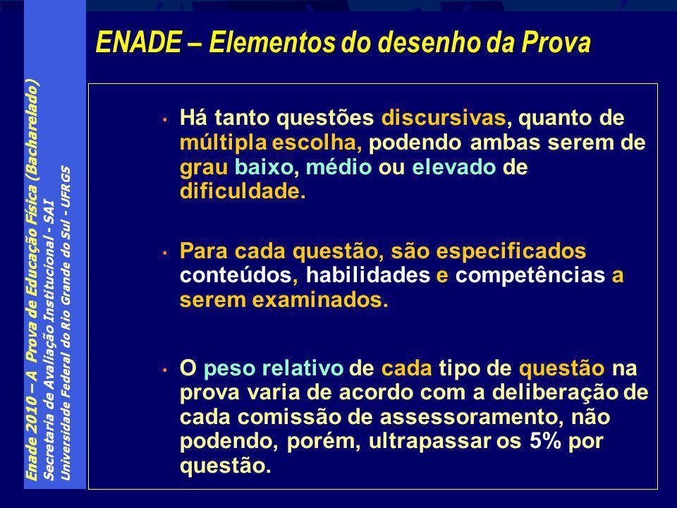 Enade 2010 – A Prova de Educação Física (Bacharelado) Secretaria de Avaliação Institucional - SAI Universidade Federal do Rio Grande do Sul - UFRGS Há
