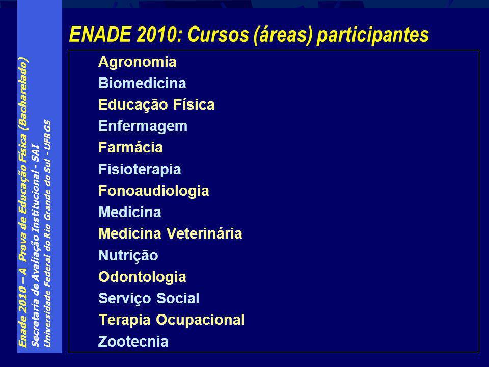 Enade 2010 – A Prova de Educação Física (Bacharelado) Secretaria de Avaliação Institucional - SAI Universidade Federal do Rio Grande do Sul - UFRGS Ag