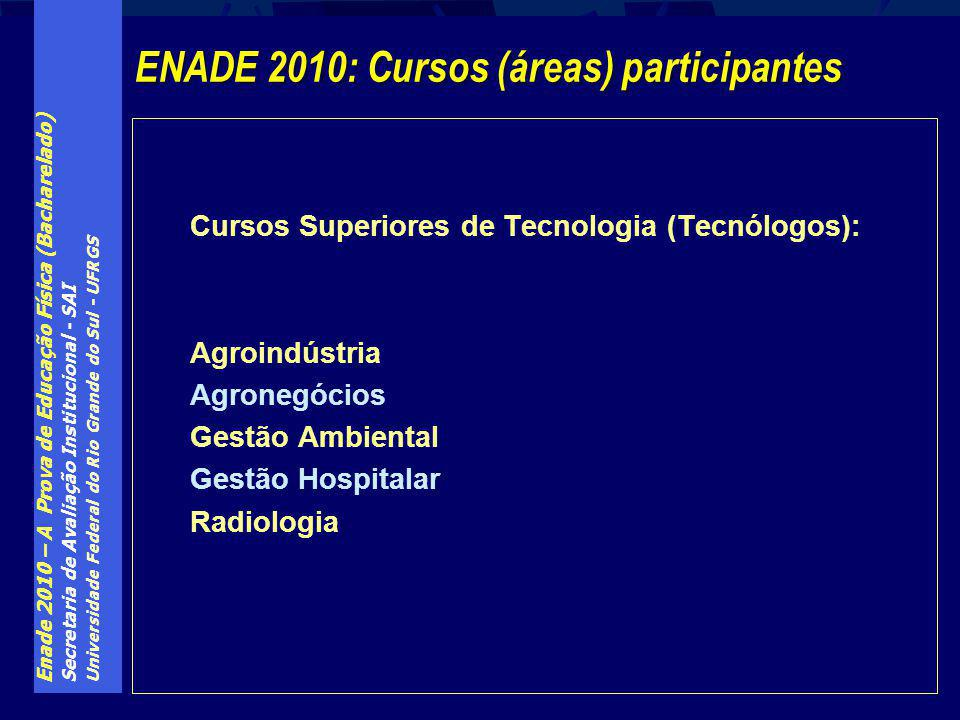 Enade 2010 – A Prova de Educação Física (Bacharelado) Secretaria de Avaliação Institucional - SAI Universidade Federal do Rio Grande do Sul - UFRGS Cu