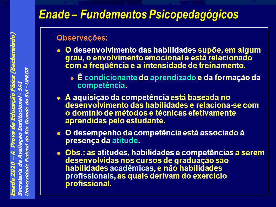 Enade 2010 – A Prova de Educação Física (Bacharelado) Secretaria de Avaliação Institucional - SAI Universidade Federal do Rio Grande do Sul - UFRGS Ob