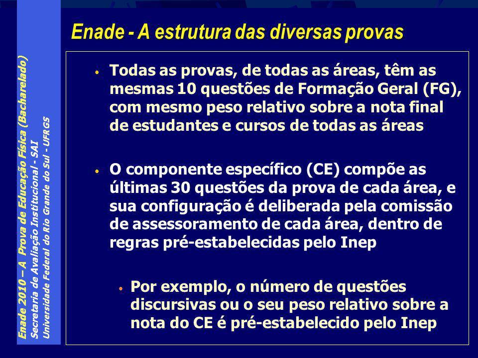 Enade 2010 – A Prova de Educação Física (Bacharelado) Secretaria de Avaliação Institucional - SAI Universidade Federal do Rio Grande do Sul - UFRGS To